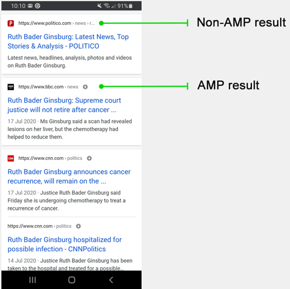 amp results